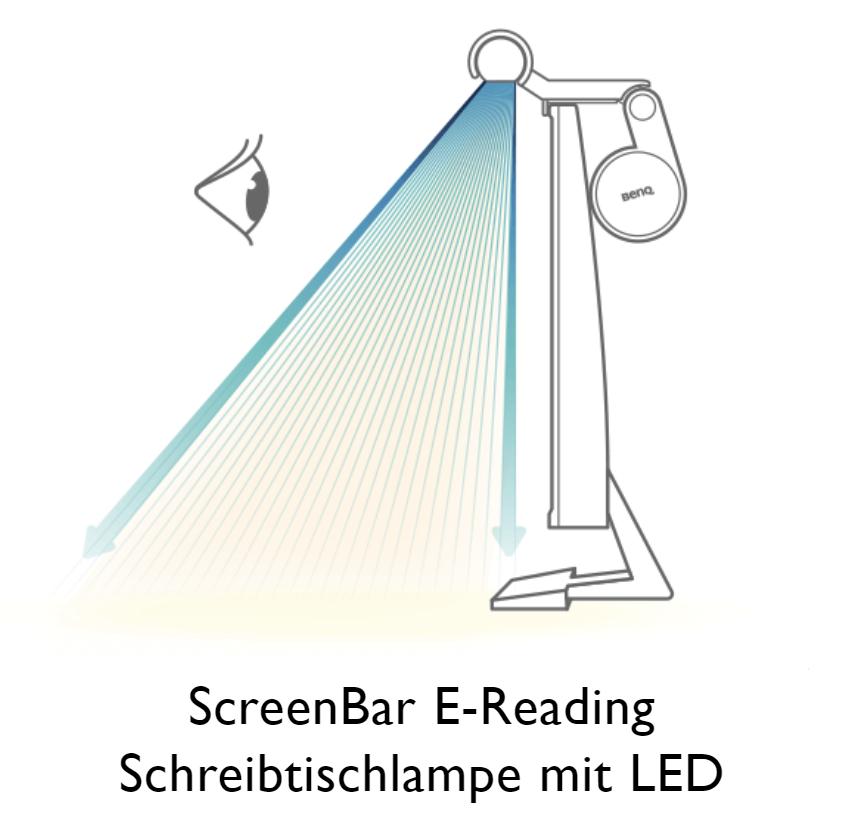Beleuchtungsdiagramm einer ScreenBar